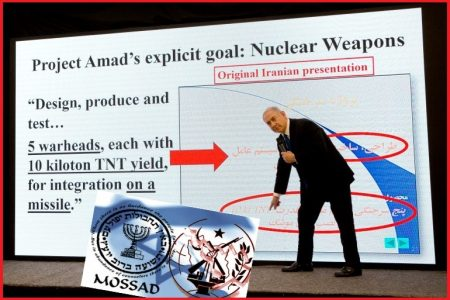 Nuclear Docs Mossad MEK Fabrication